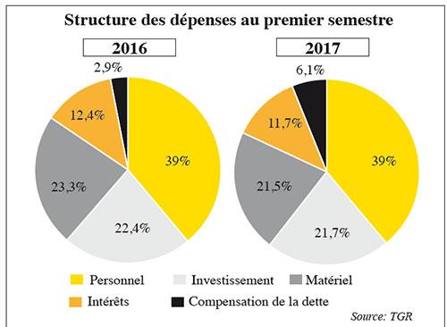 finances-publiques.jpg