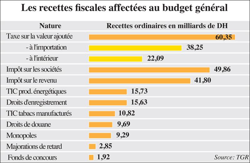 finances_publiques_042.jpg