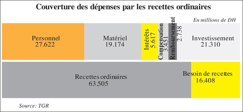 finances_publiques_2_001.jpg