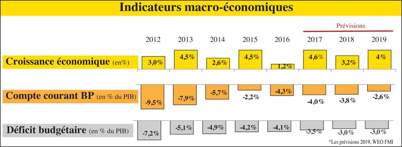 finances_publiques_en_chiffres_1_092.jpg