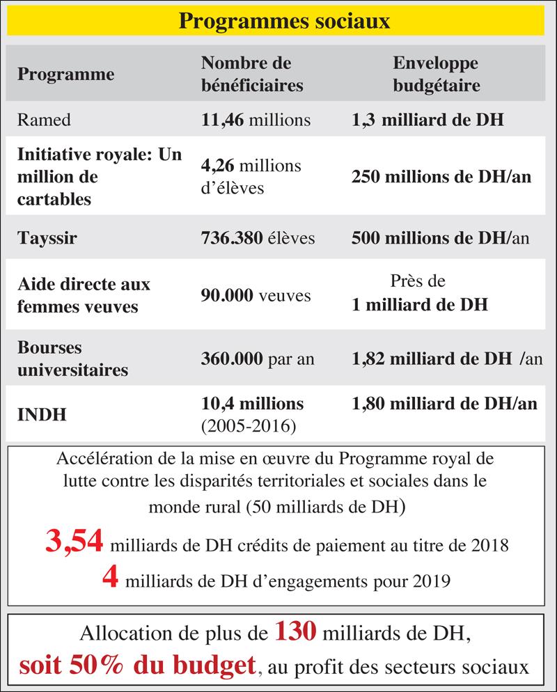 finances_publiques_en_chiffres_3_092.jpg