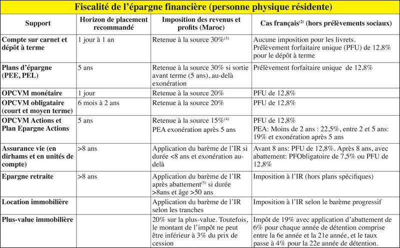 fiscalite_023.jpg