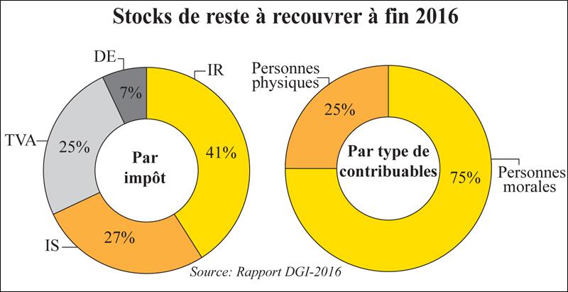fiscalite_recouvrement_051.jpg