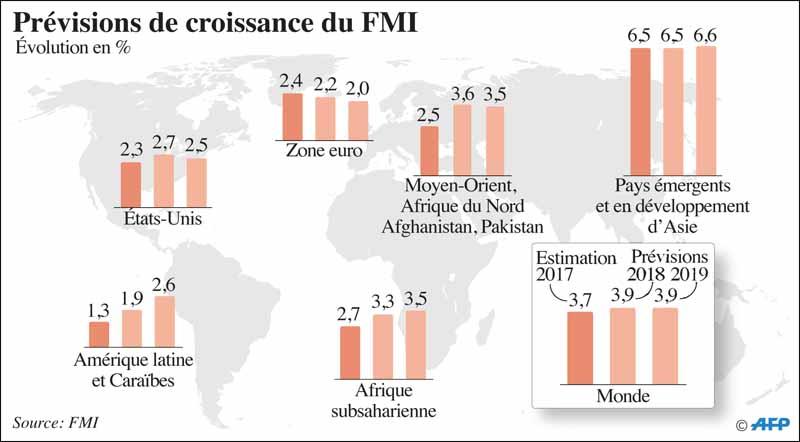 fmi_croissance_006.jpg