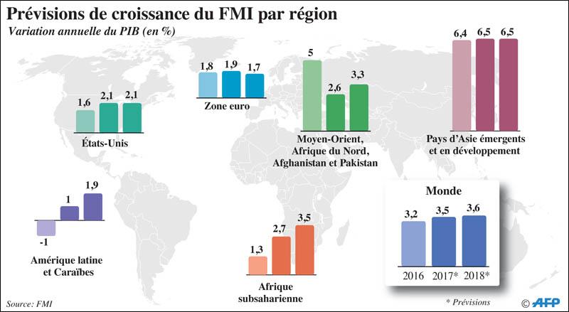 fmi_region_080.jpg