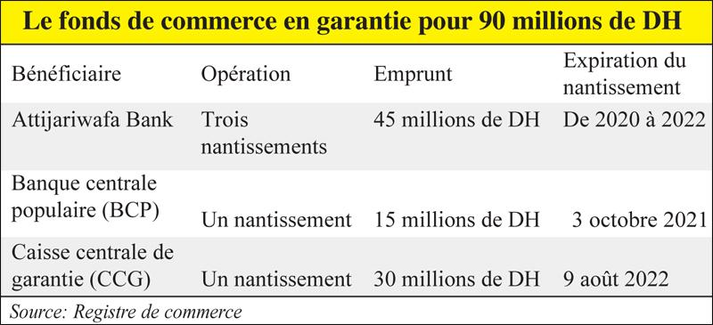 fonds_de_commerce_sotravo_022.jpg