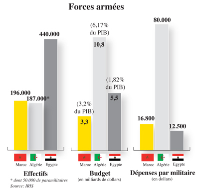 forces_armees_algerie_016.jpg