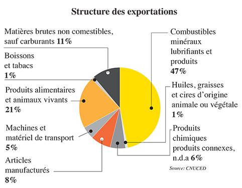 forum_afrique_dpt_export_4982.jpg