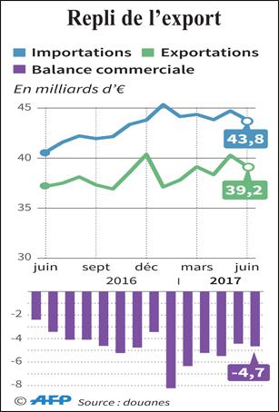 france_deficit_083.jpg