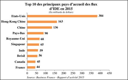 france_investissement_77.jpg