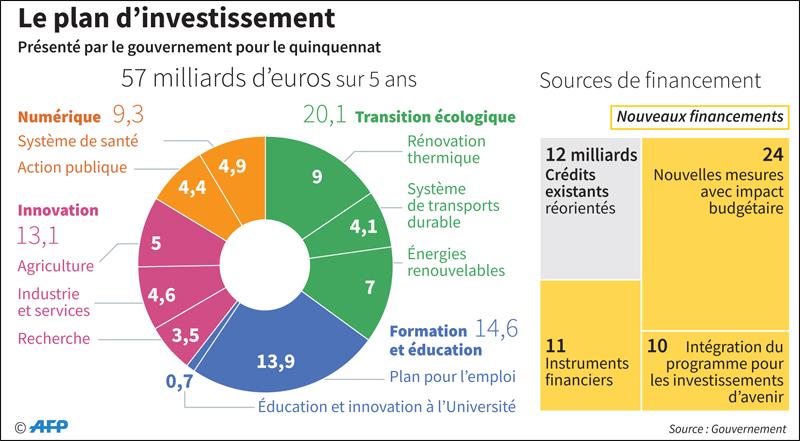 france_investissment_014.jpg