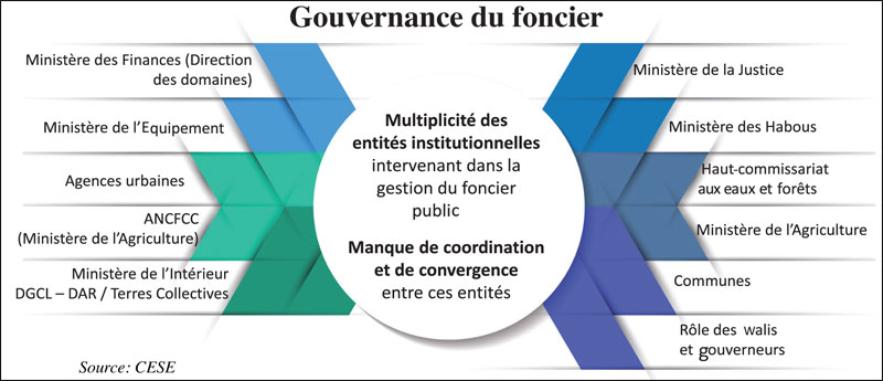 gouvernance-du-foncier-082.jpg