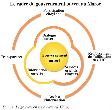 gouvernement_ouvert_020.jpg