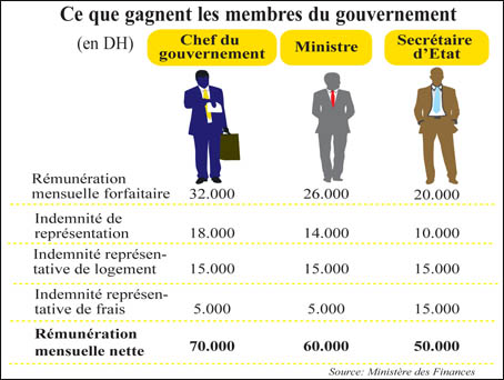 gouvernement_salaires_032.jpg