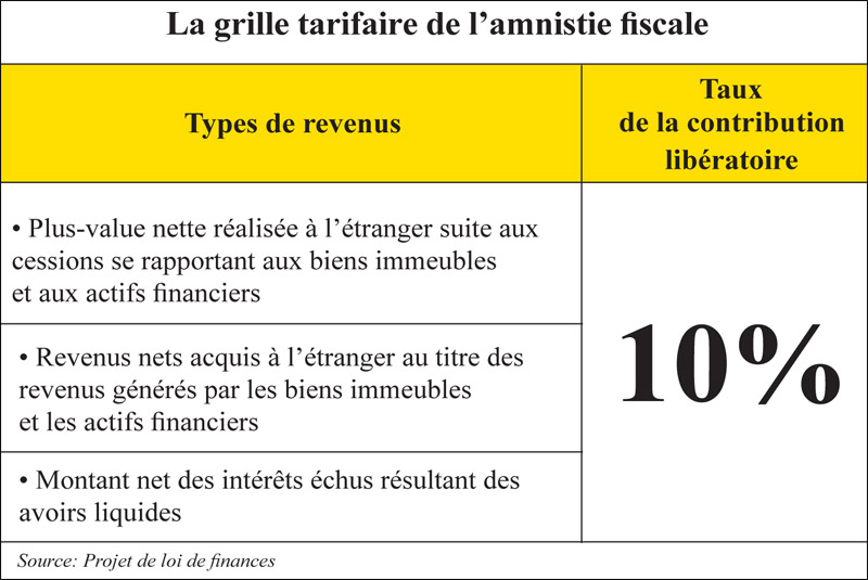 grille_amnistie_fiscale_035.jpg