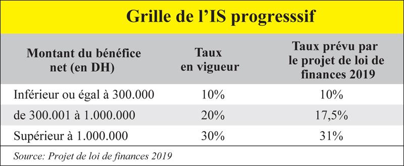 grille_is_progressif_076.jpg