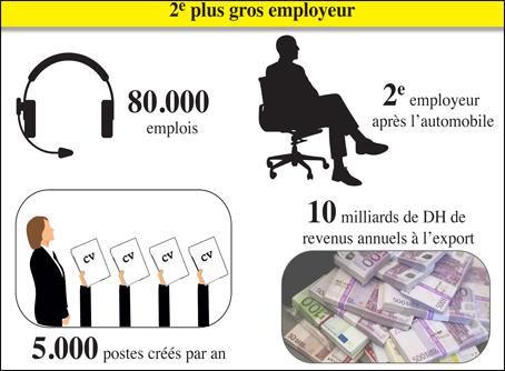 gros_employeur_centres_dappels_004.jpg