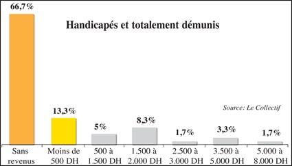 handicap_et_mobilite_2_064.jpg