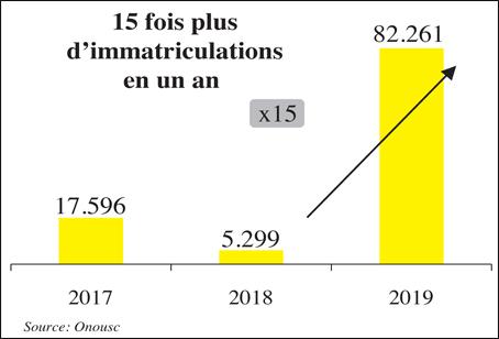 CNOPS TÉLÉCHARGER MAROC CONFIDENTIELLE NOTE