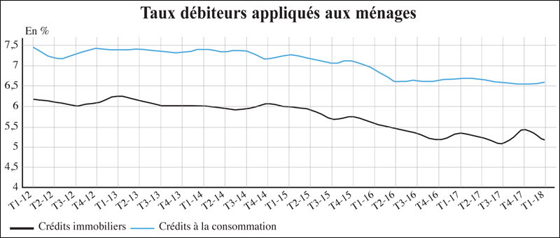 immobilier_taux_070.jpg