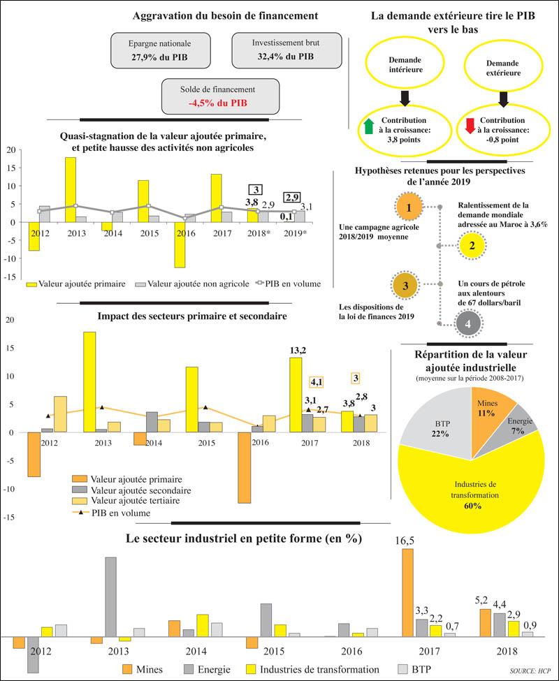 indicateurs_economiques_034.jpg