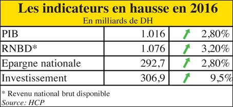 indicateurs_hausses_067.jpg