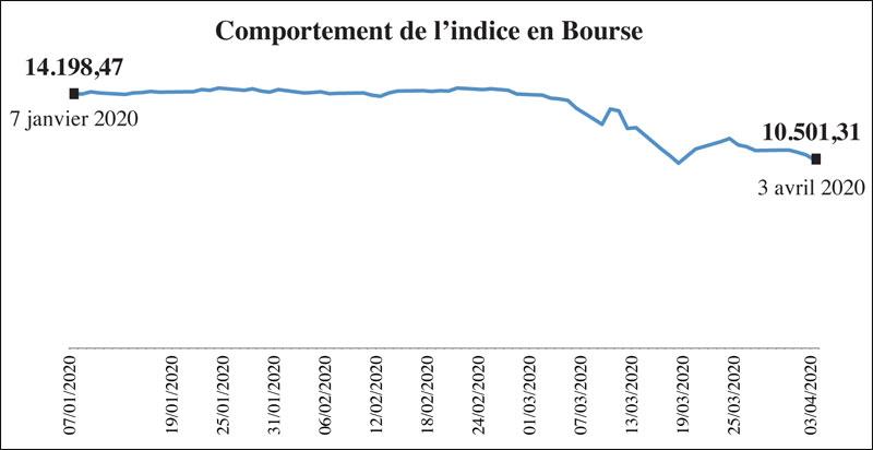 indice-bourse-036.jpg