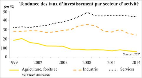 industrie_croissance_007.jpg