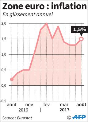 inflation_euro_071.jpg