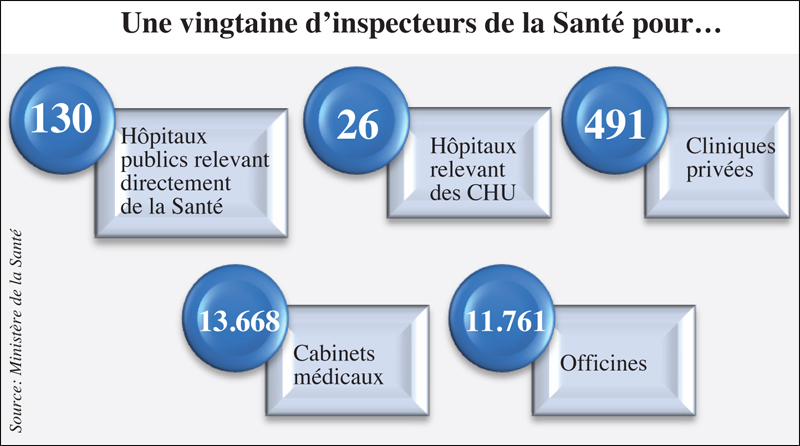 inspecteurs_sante_092.jpg
