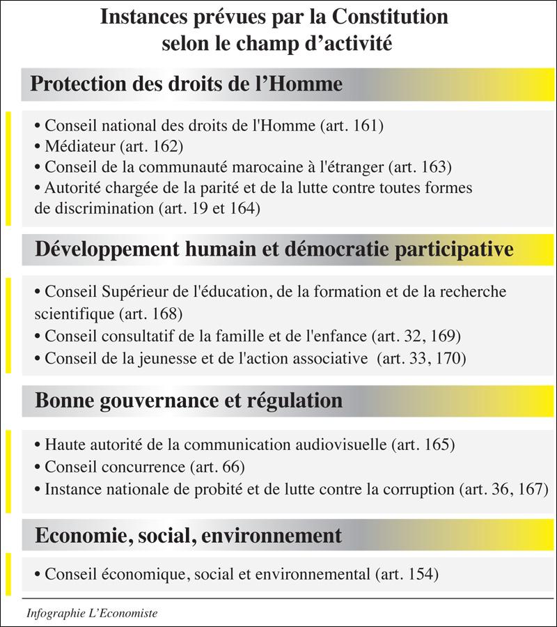 instances_constitutionnelles_040.jpg