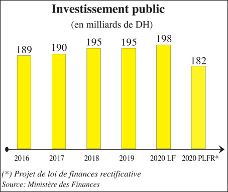 investissement-public-00.jpg