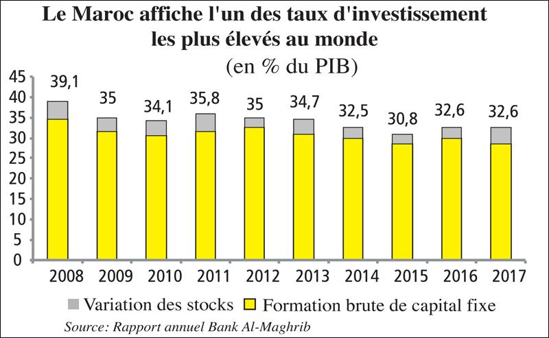investissement_029.jpg