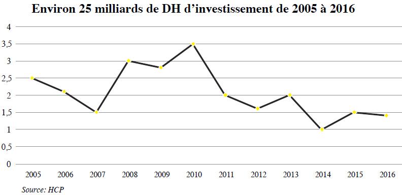 investissement_acier.jpg
