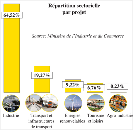 investissement_industriel_018.jpg