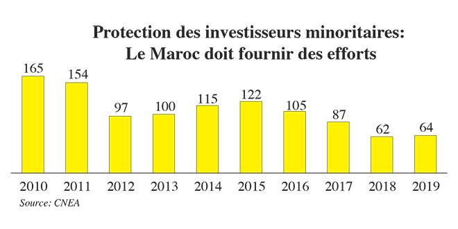 investisseurs_marocains_5487.jpg