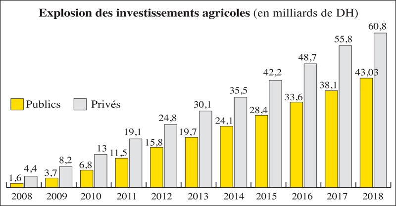 investissment_agricole_059.jpg
