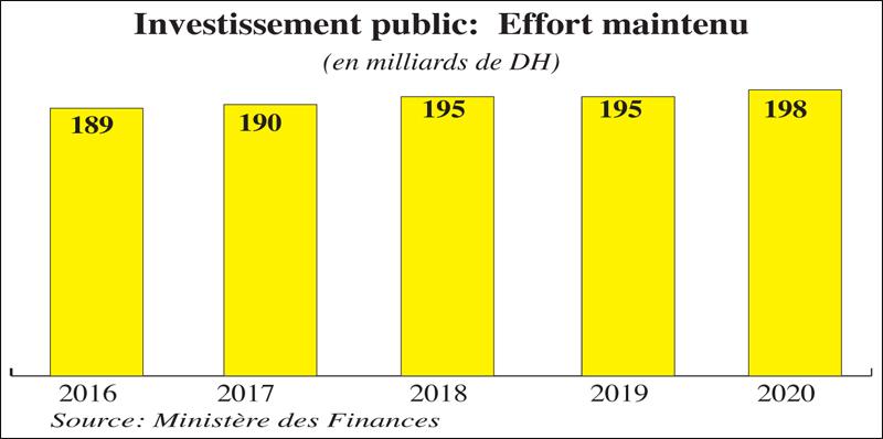 investissment_public_017.jpg