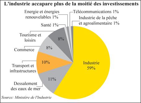 investissment_sahara_087.jpg