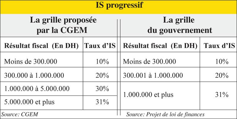 is_progressif_059.jpg