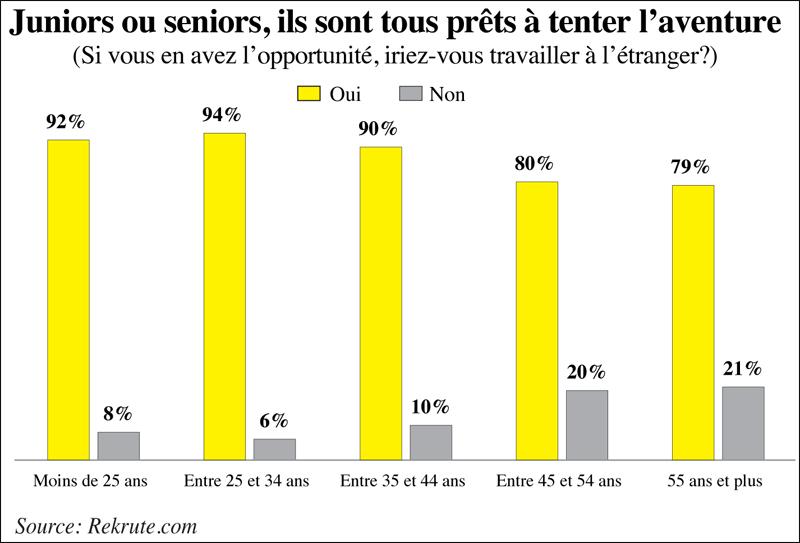 juniors_ou_seniors_054.jpg