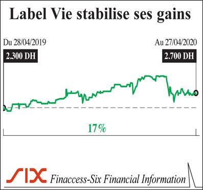 label-vie-050.jpg