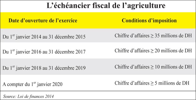 lecheancier_fiscal_067.jpg
