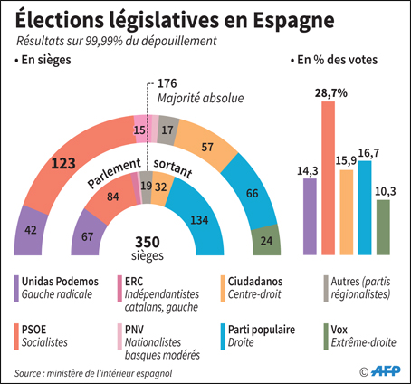 legislatives_espagne_006.jpg