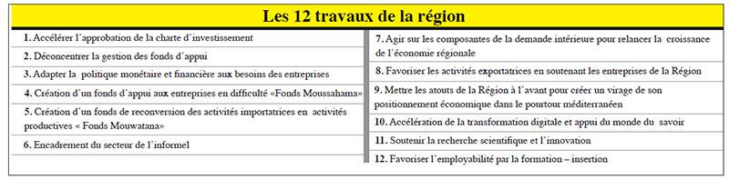 les_12_travaux_de_la_region.jpg