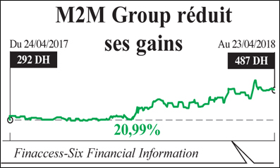 m2m_group_058.jpg