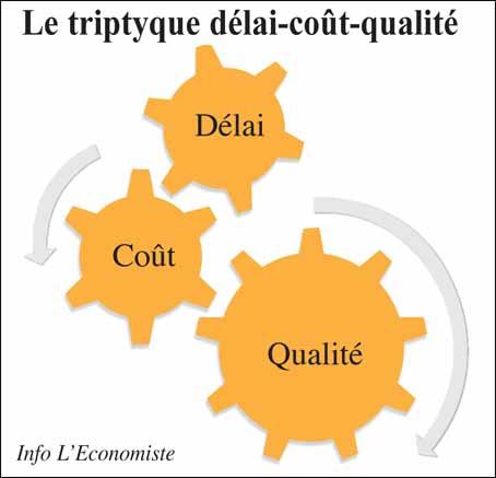 management_de_projet_070.jpg