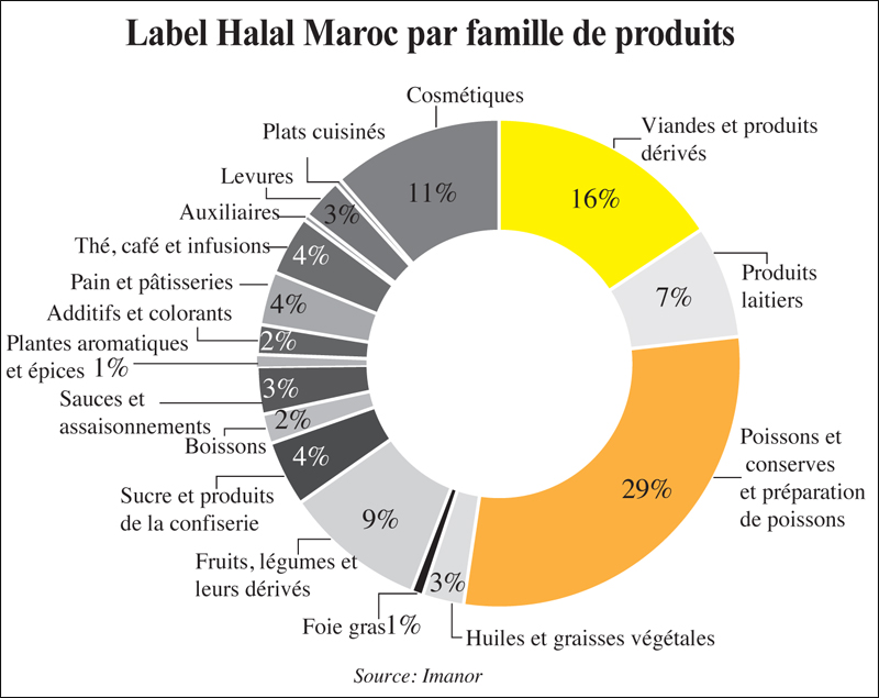 marche_halal_055.jpg