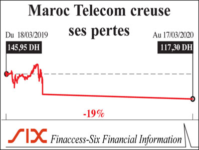 maroc-telecom-021.jpg