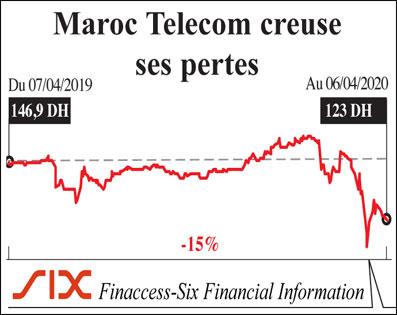 maroc-telecom-035.jpg